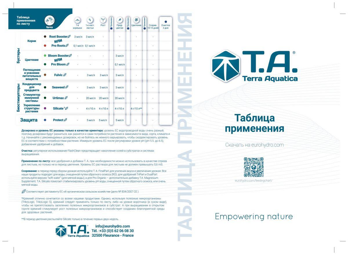 Таблица применения по листу Terra Aquatica
